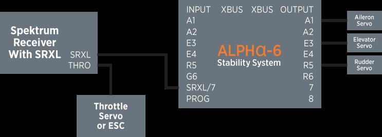 Spektrum Serial SRXL Connection